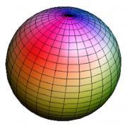 Physik- und Mathe-